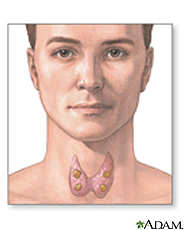 Parathyroid research papers